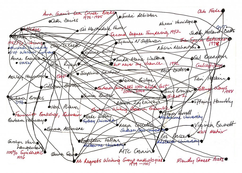 Mud map: Australian women's experimental writing